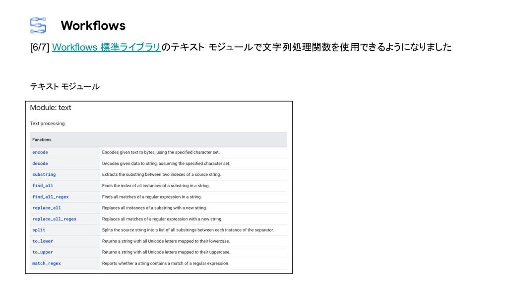 Workflows [6/7] Workflows 標準ライブラリのテキスト モジュールで文字...
