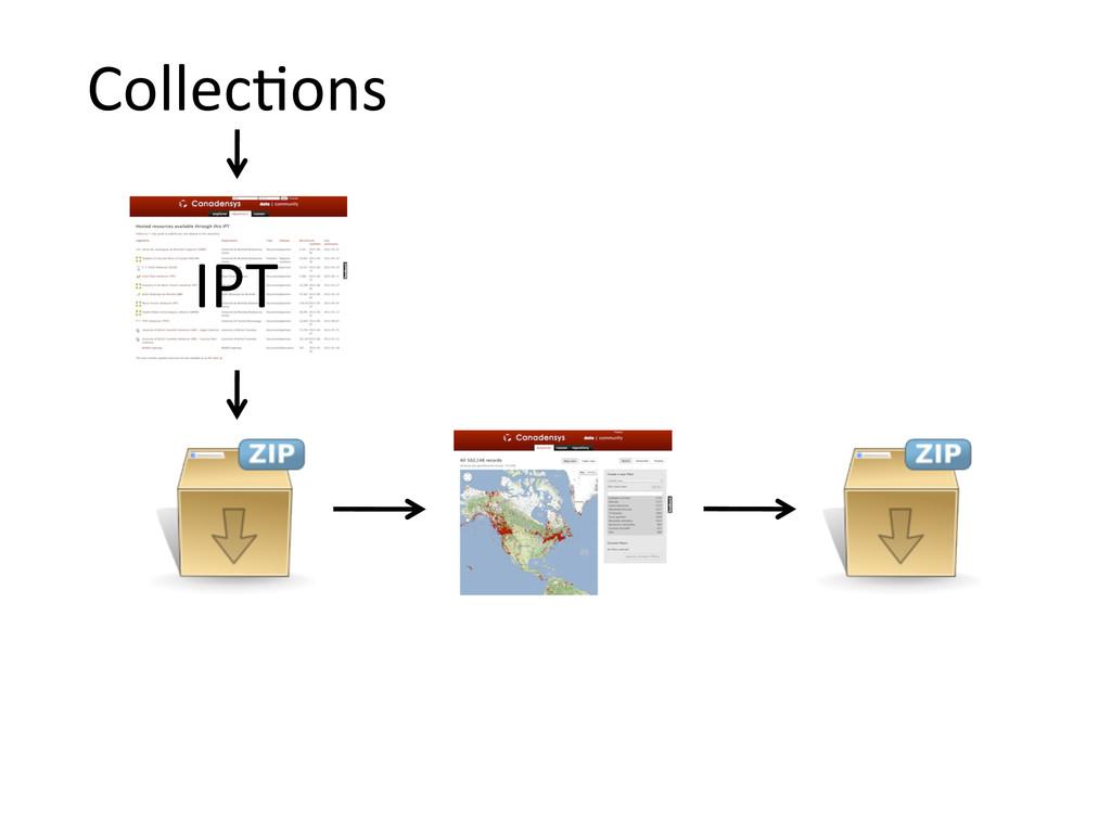IPT  Collec1ons