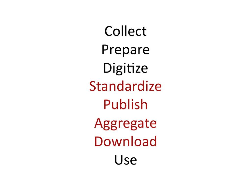 Collect  Prepare  Digi1ze  Standardize...