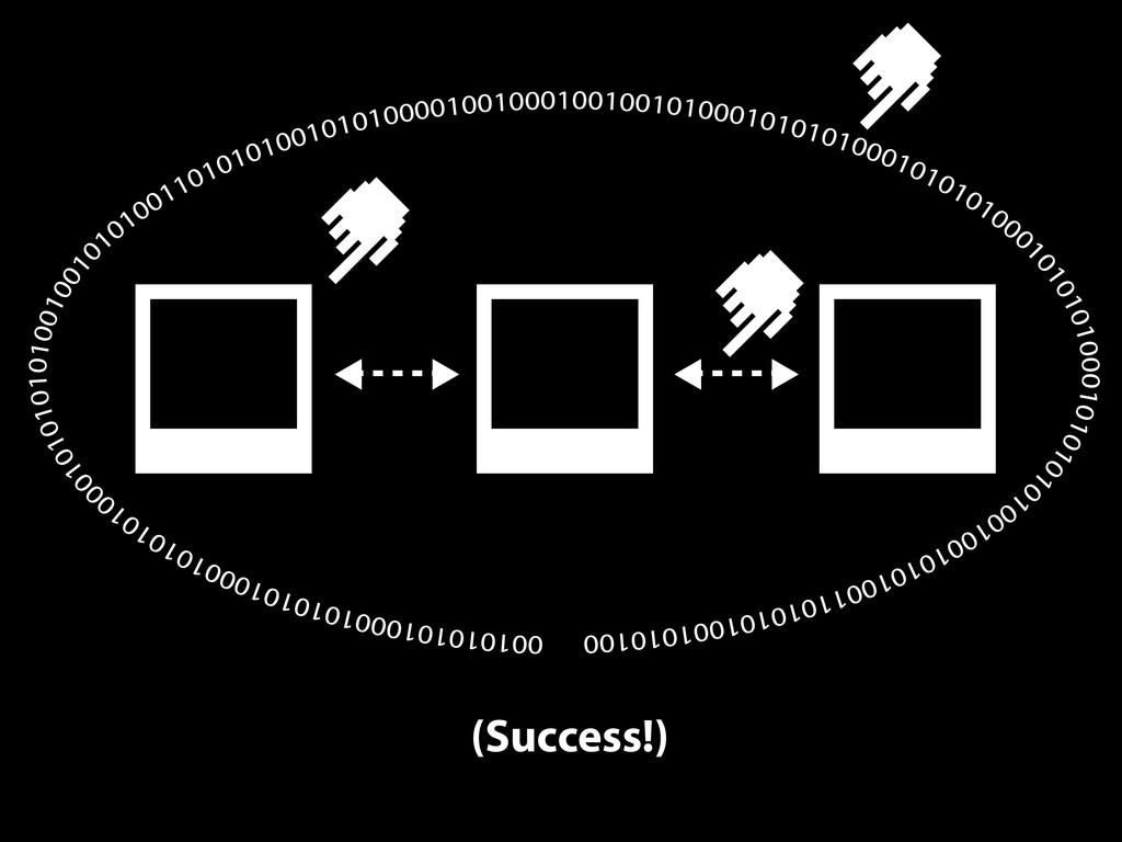 (Success!) 001010101000101010100010101010 00101...