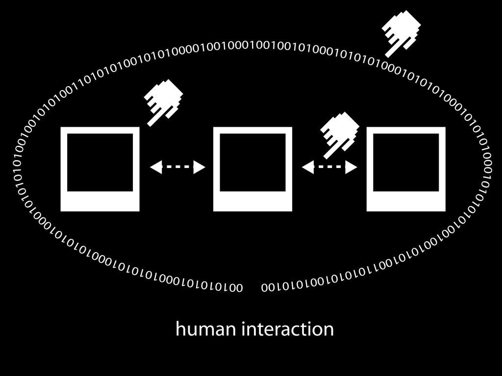 human interaction 00101010100010101010001010101...