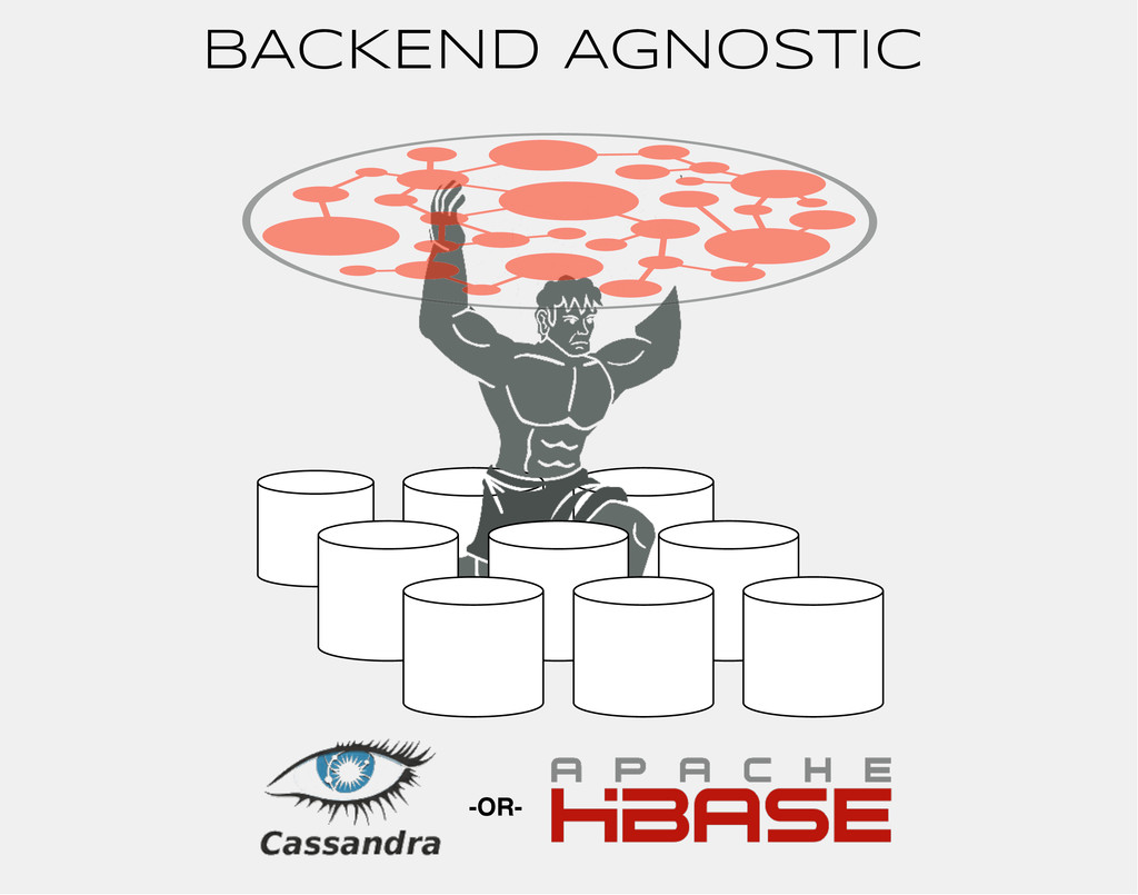 -OR- BACKEND AGNOSTIC