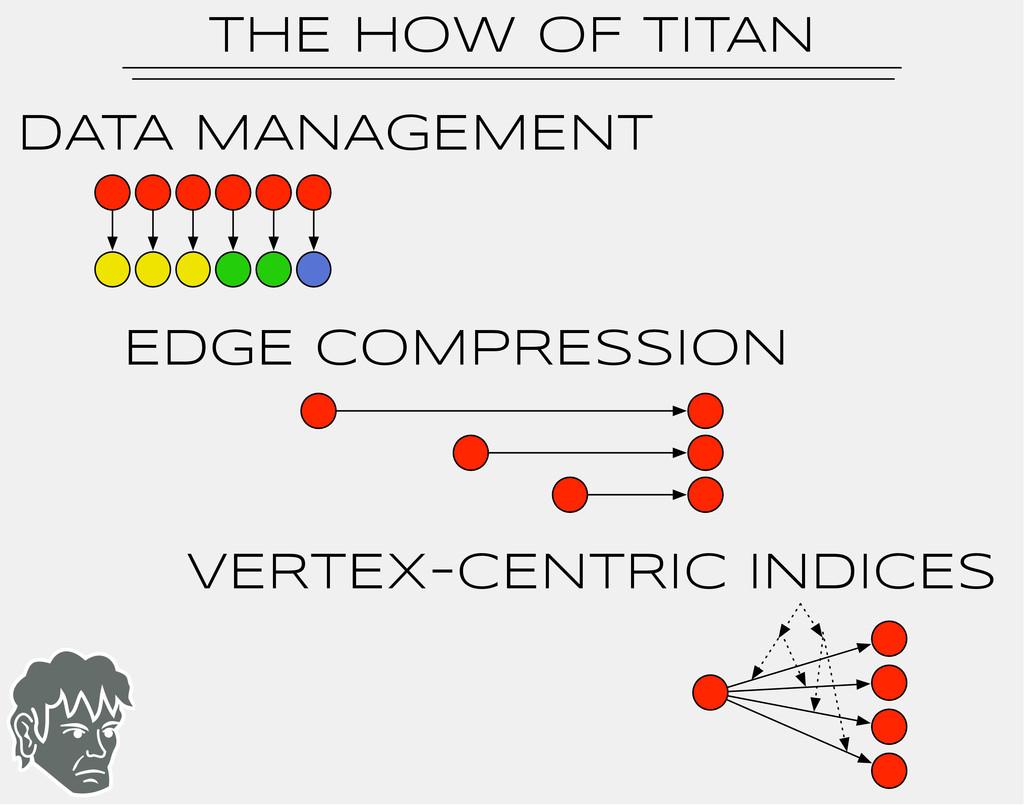 EDGE COMPRESSION VERTEX-CENTRIC INDICES DATA MA...