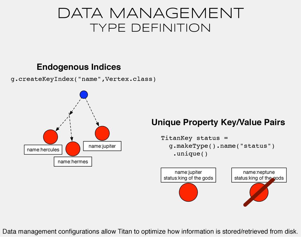 DATA MANAGEMENT Unique Property Key/Value Pairs...