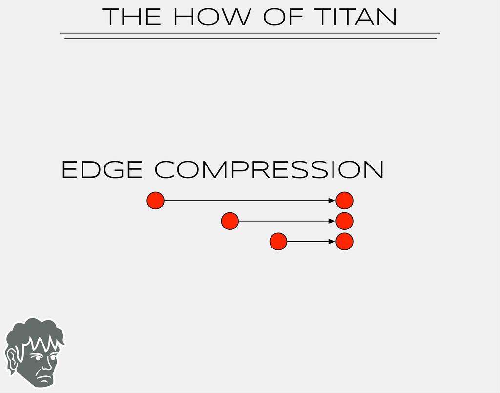 EDGE COMPRESSION THE HOW OF TITAN