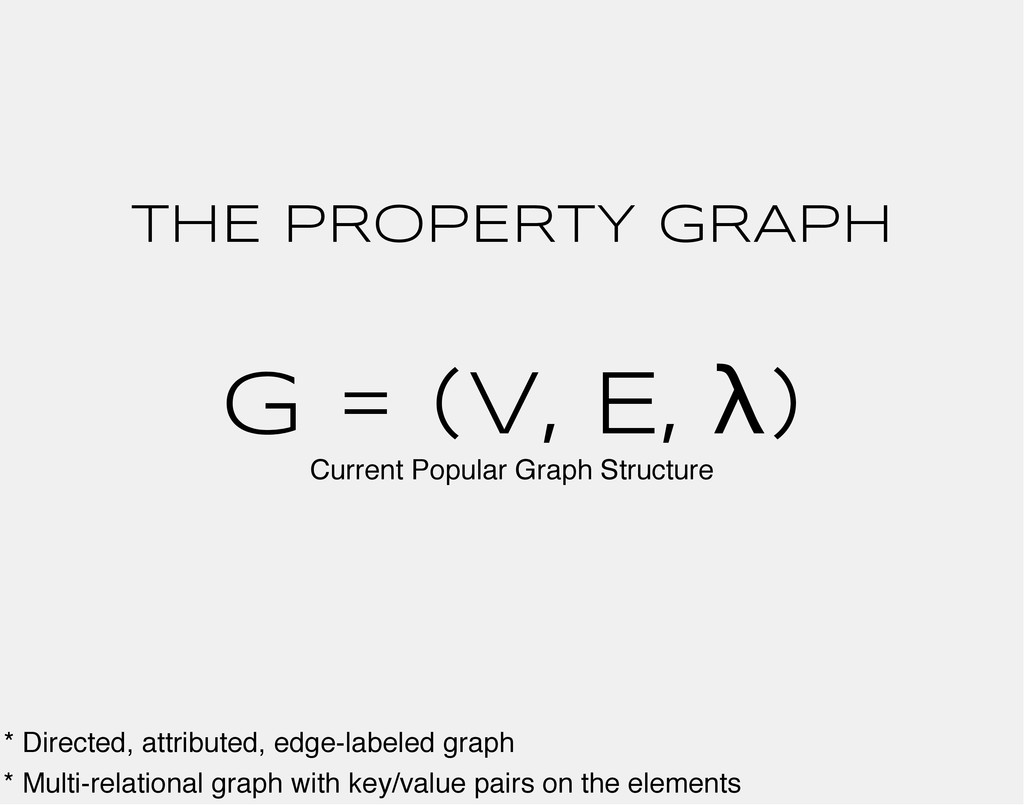 THE PROPERTY GRAPH Current Popular Graph Struct...