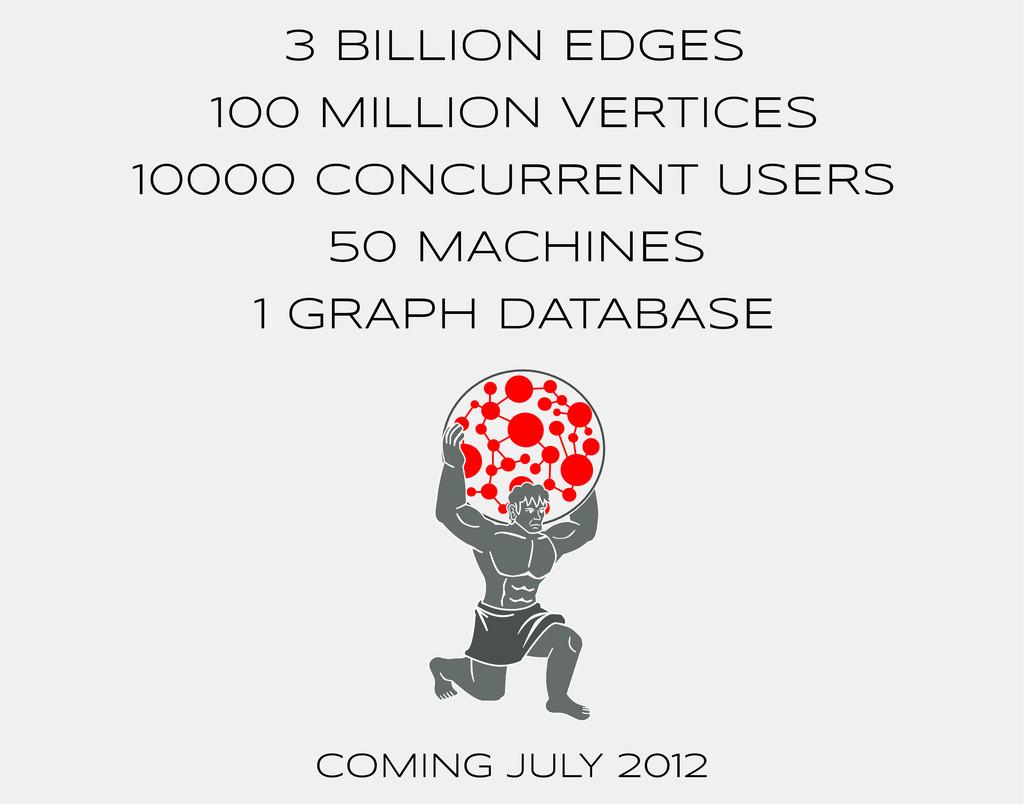3 BILLION EDGES 100 MILLION VERTICES 10000 CONC...