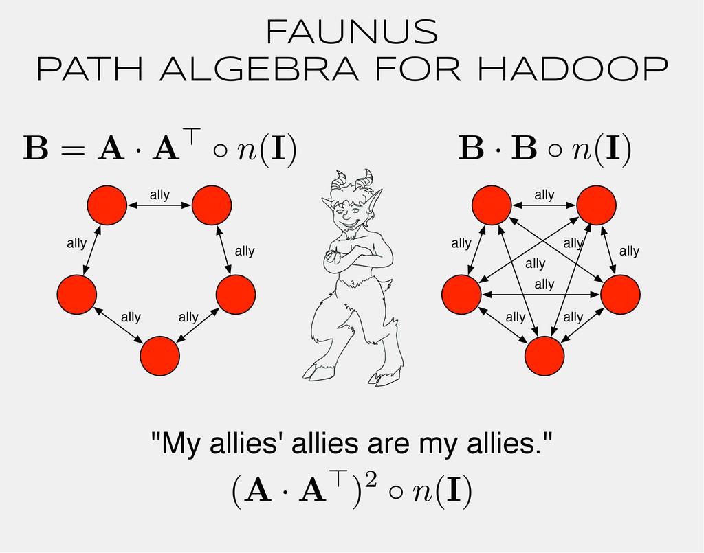 FAUNUS PATH ALGEBRA FOR HADOOP ally ally ally a...