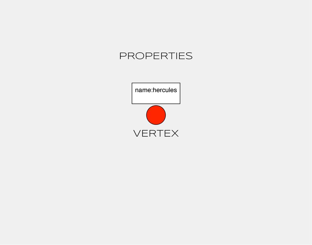 VERTEX name:hercules PROPERTIES