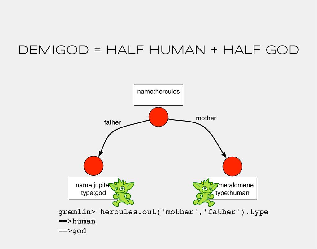 name:hercules mother name:alcmene type:human na...