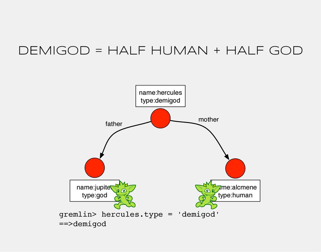 name:hercules type:demigod mother name:alcmene ...