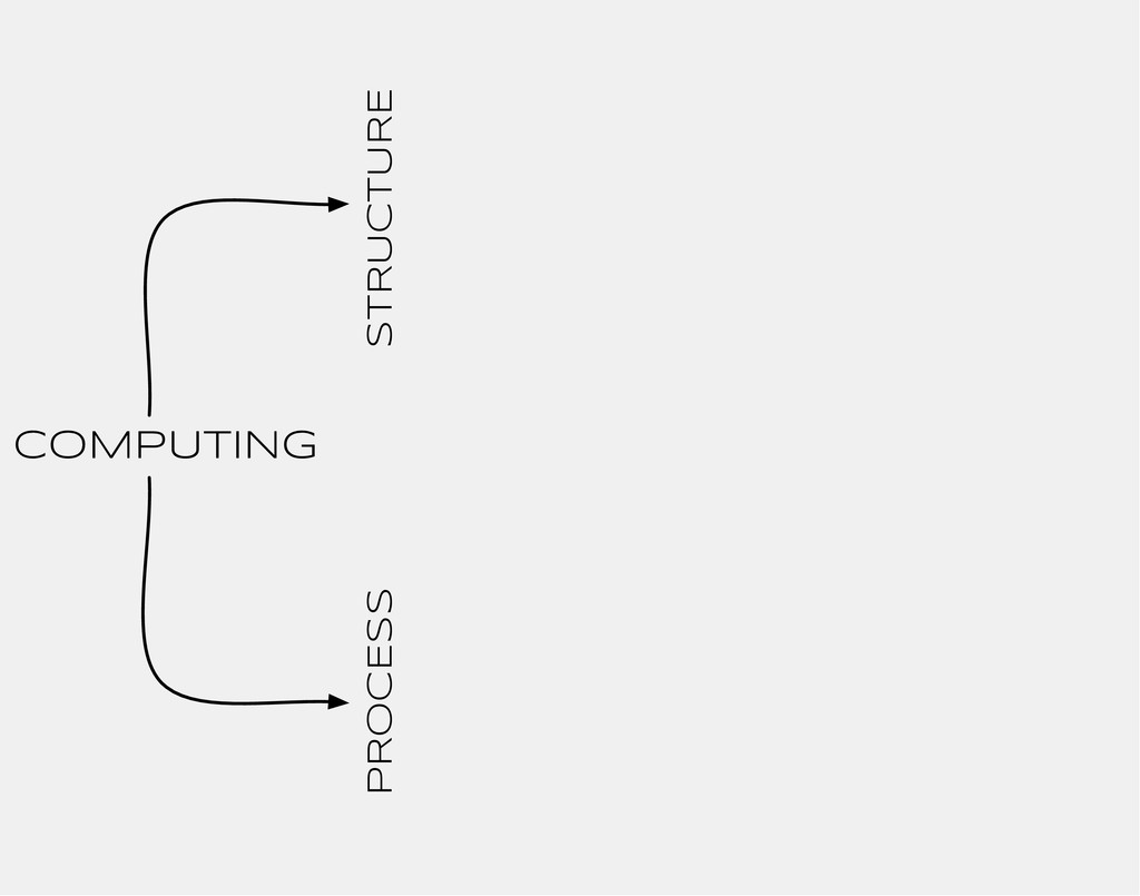 STRUCTURE PROCESS COMPUTING