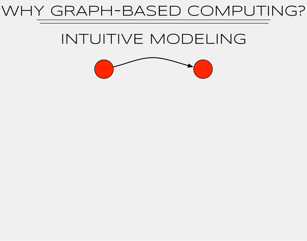 INTUITIVE MODELING WhY GRAPH-BASED COMPUTING?
