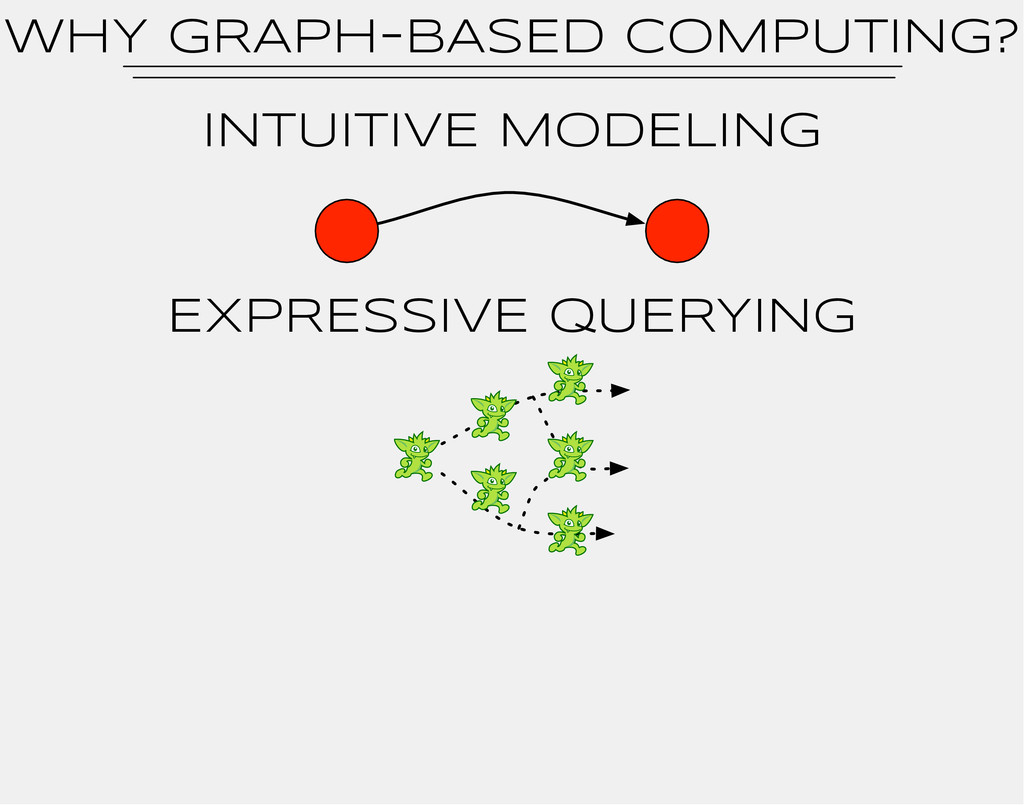 INTUITIVE MODELING EXPRESSIVE QUERYING WhY GRAP...