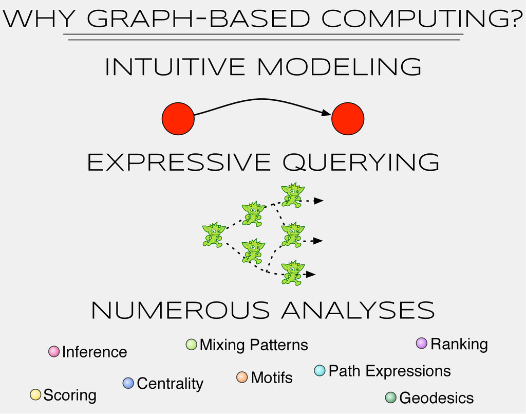 INTUITIVE MODELING EXPRESSIVE QUERYING NUMEROUS...