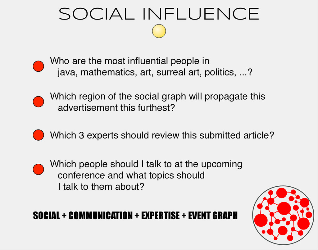SOCIAL INFLUENCE Who are the most influential pe...