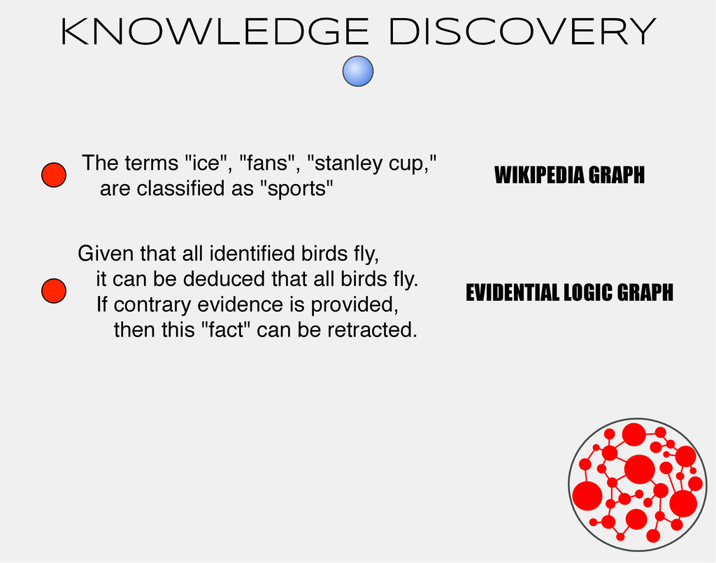 """KNOWLEDGE DISCOVERY The terms """"ice"""", """"fans"""", """"s..."""