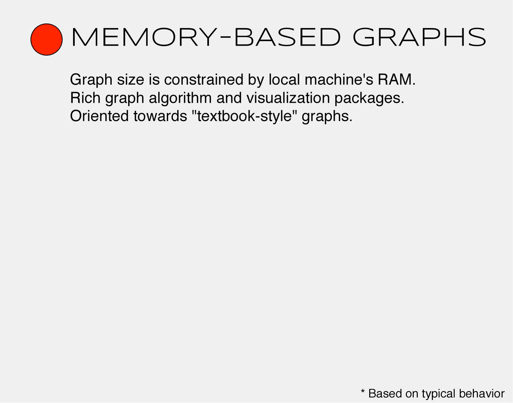 MEMORY-bASED GRAPHS Graph size is constrained b...