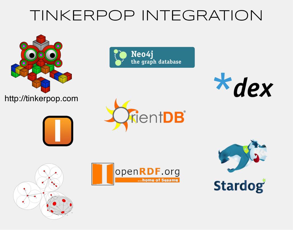 TINKERPOP INTEGRATION http://tinkerpop.com