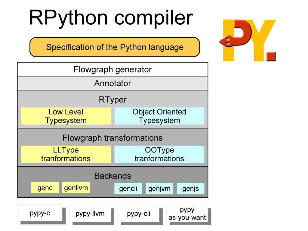 RPython compiler genc genllvm Object Oriented T...