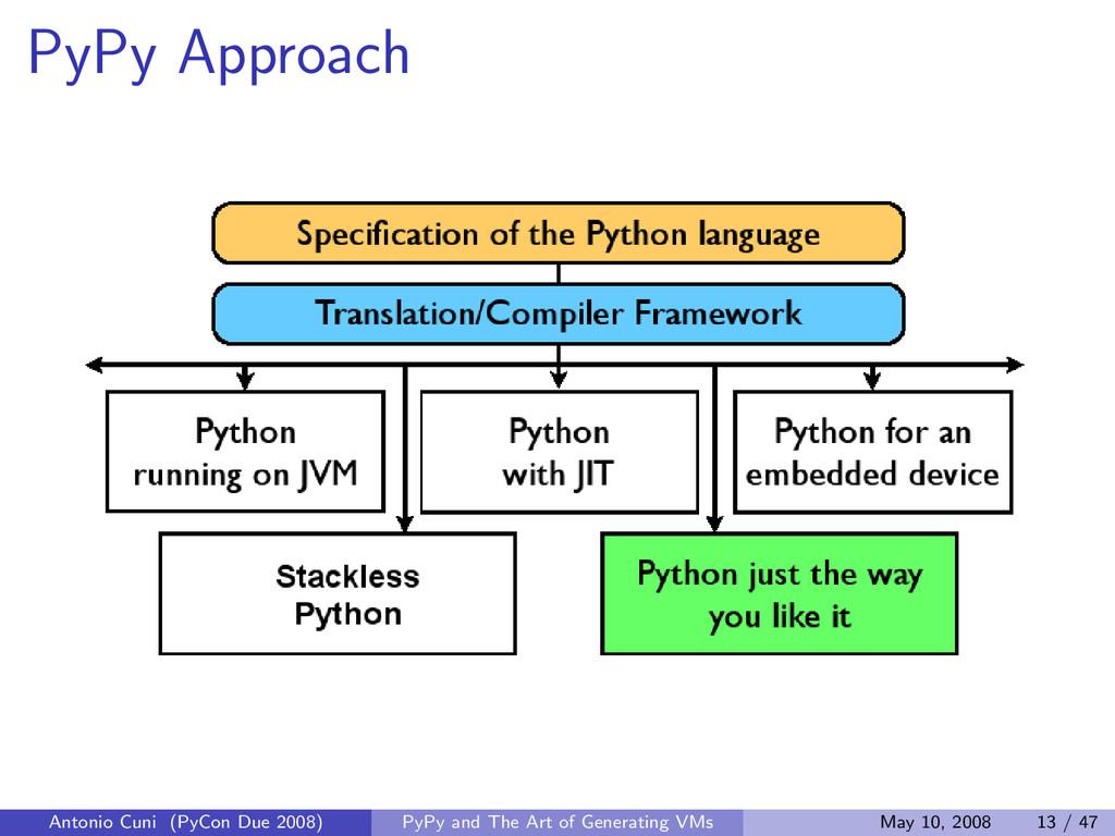 PyPy Approach Antonio Cuni (PyCon Due 2008) PyP...