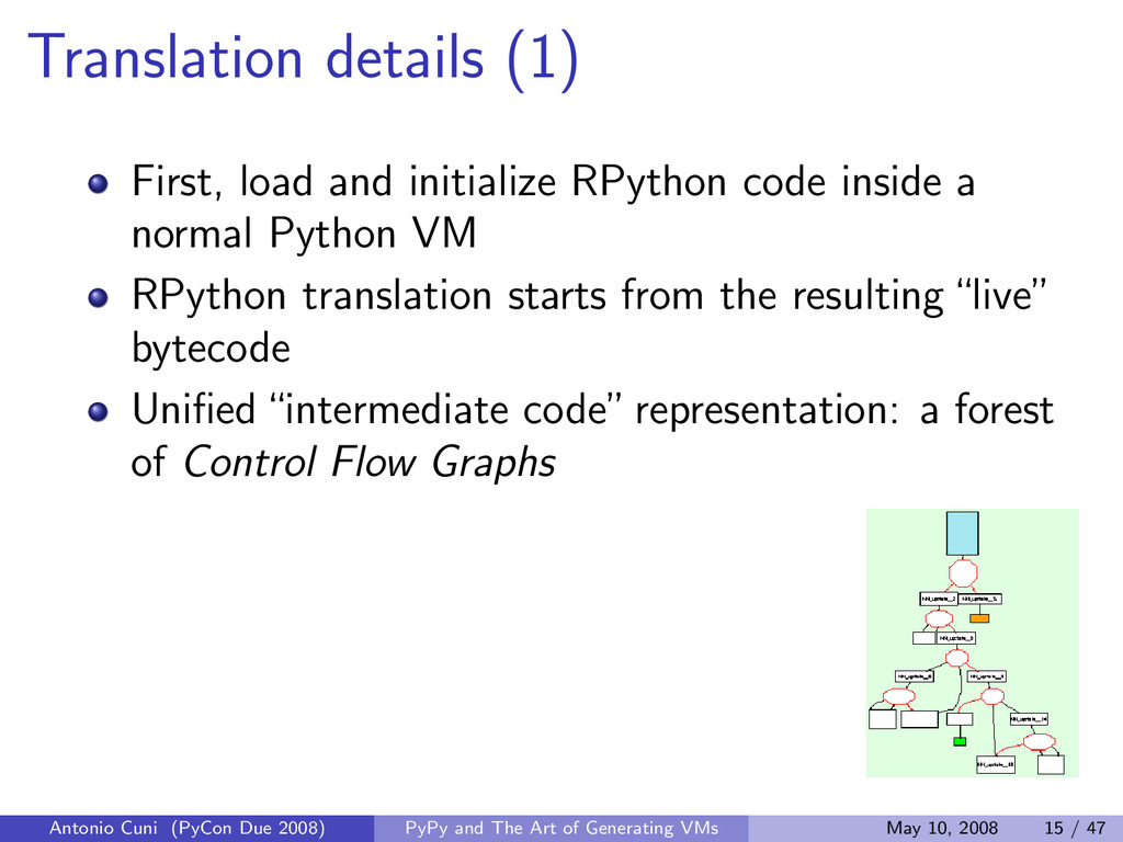 Translation details (1) First, load and initial...