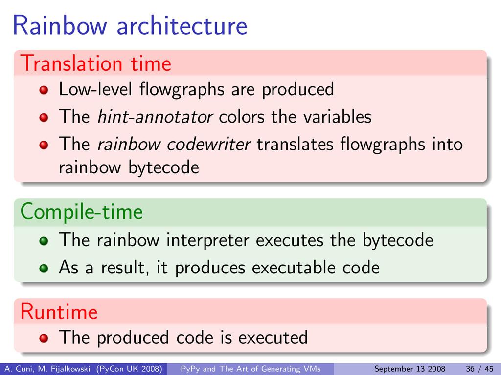 Rainbow architecture Translation time Low-level...