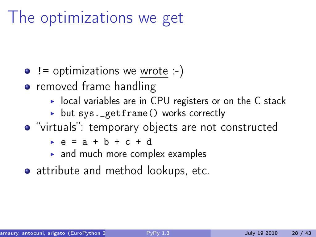 The optimizations we get != optimizations we wr...