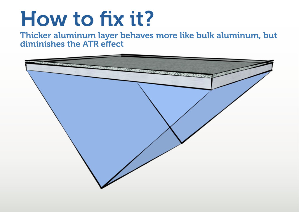 Thicker aluminum layer behaves more like bulk a...