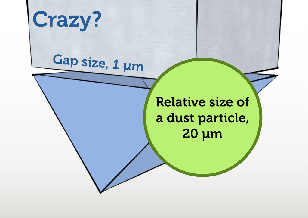 Crazy? Relative size of a dust particle, 20 µm ...