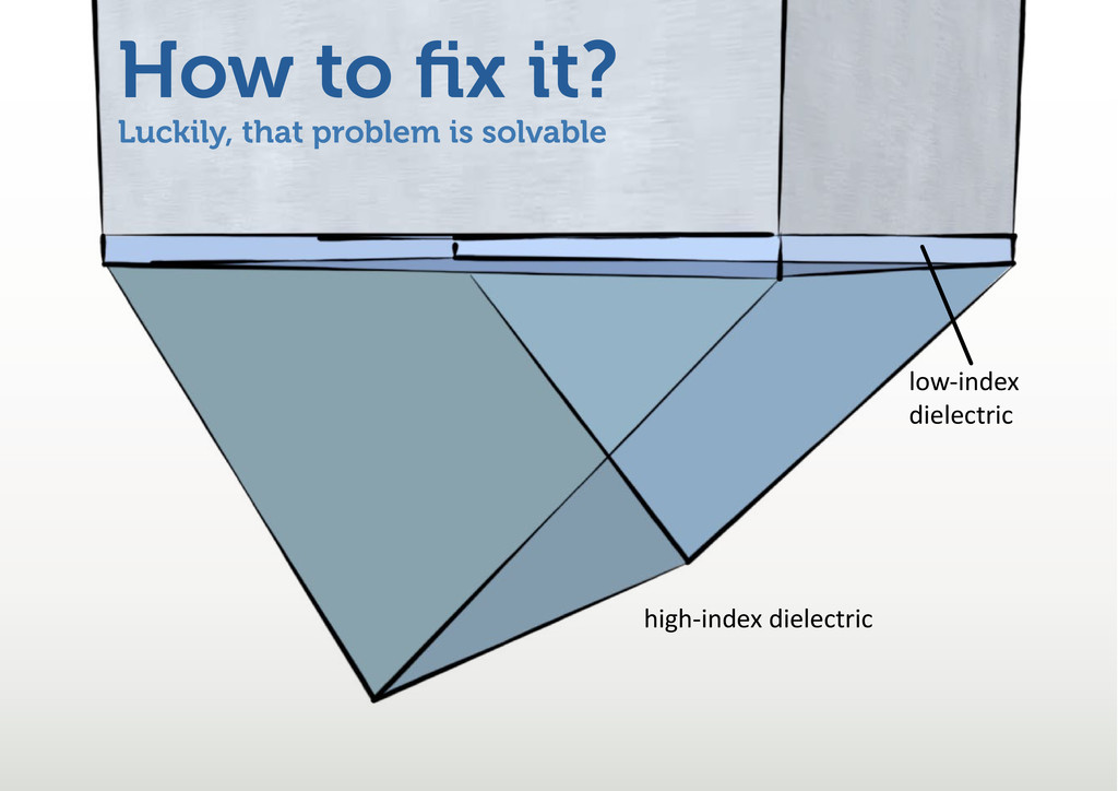 Luckily, that problem is solvable How to fix it?...