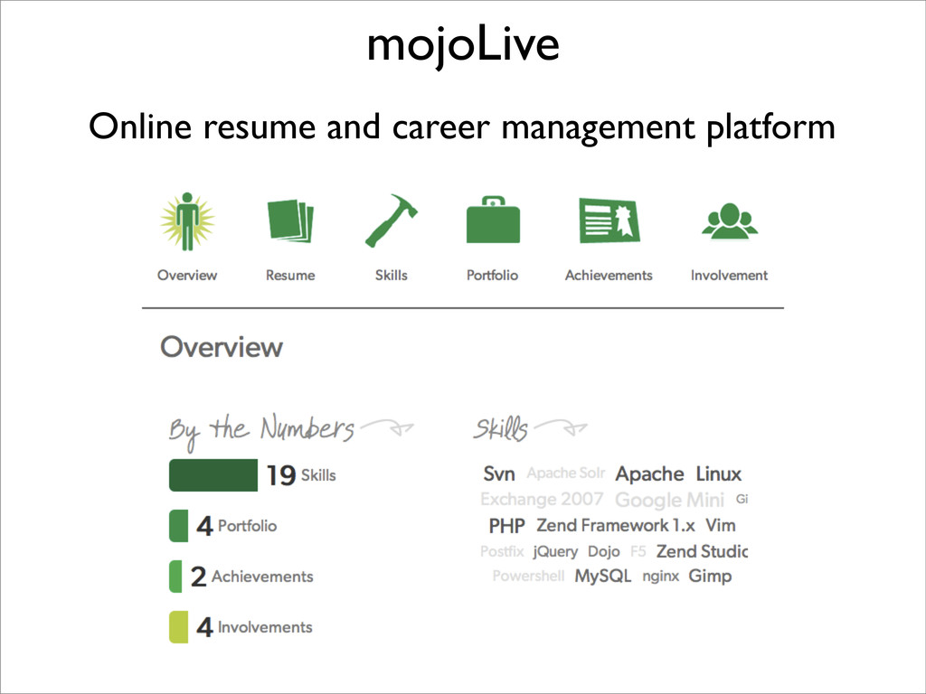 mojoLive Online resume and career management pl...