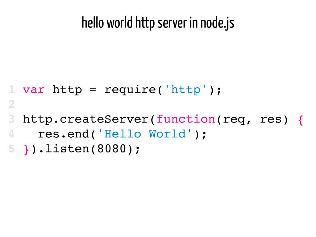 1 var http = require('http'); 2 3 http.createSe...