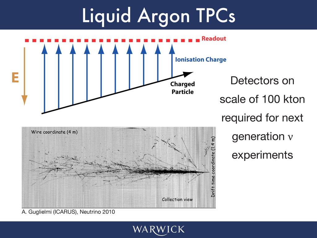 Liquid Argon TPCs Detectors on scale of 100 kto...