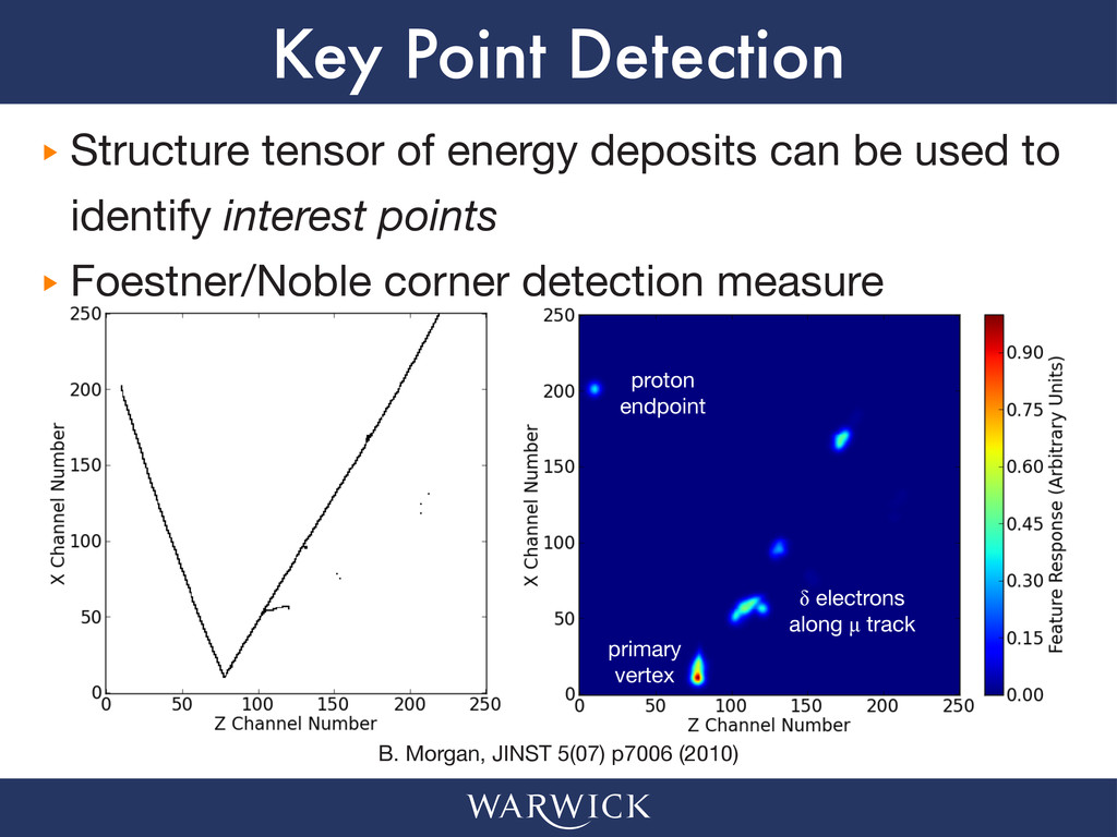 Key Point Detection ‣ ‣ Structure tensor of ene...