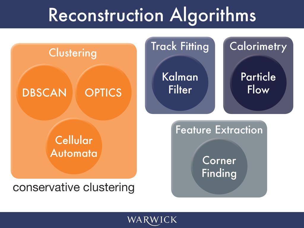 Reconstruction Algorithms Clustering DBSCAN OPT...