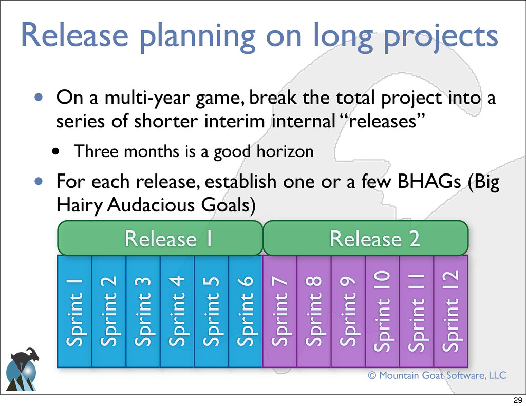 © Mountain Goat Software, LLC Release planning ...