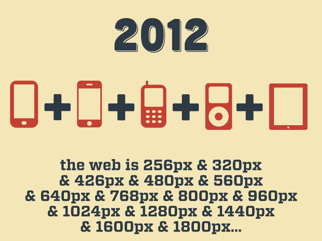 2012 2012 2012 the web is 256px & 320px & 426px...