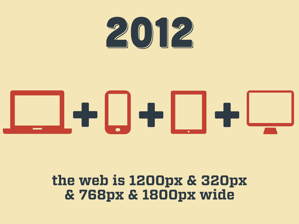 2012 2012 2012 + + the web is 1200px & 320px & ...