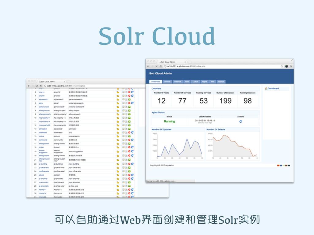 ̙˸ІпஷཀWebޢࠦ௴ܔձ၍ଣSolr䕏Է Solr Cloud