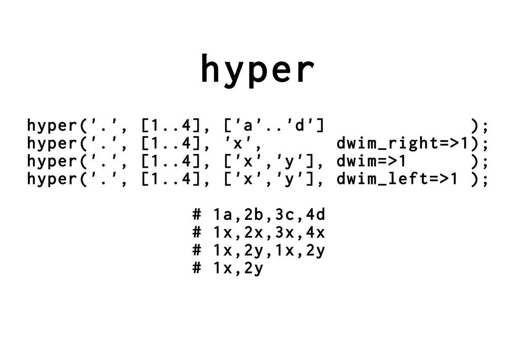 hyper hyper('.', [1..4], ['a'..'d'] ); hyper('....