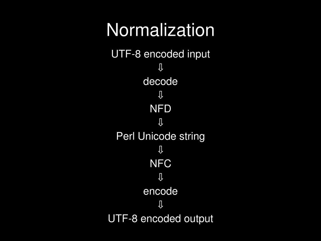 UTF-8 encoded input ⇩ decode ⇩ NFD ⇩ Perl Unico...
