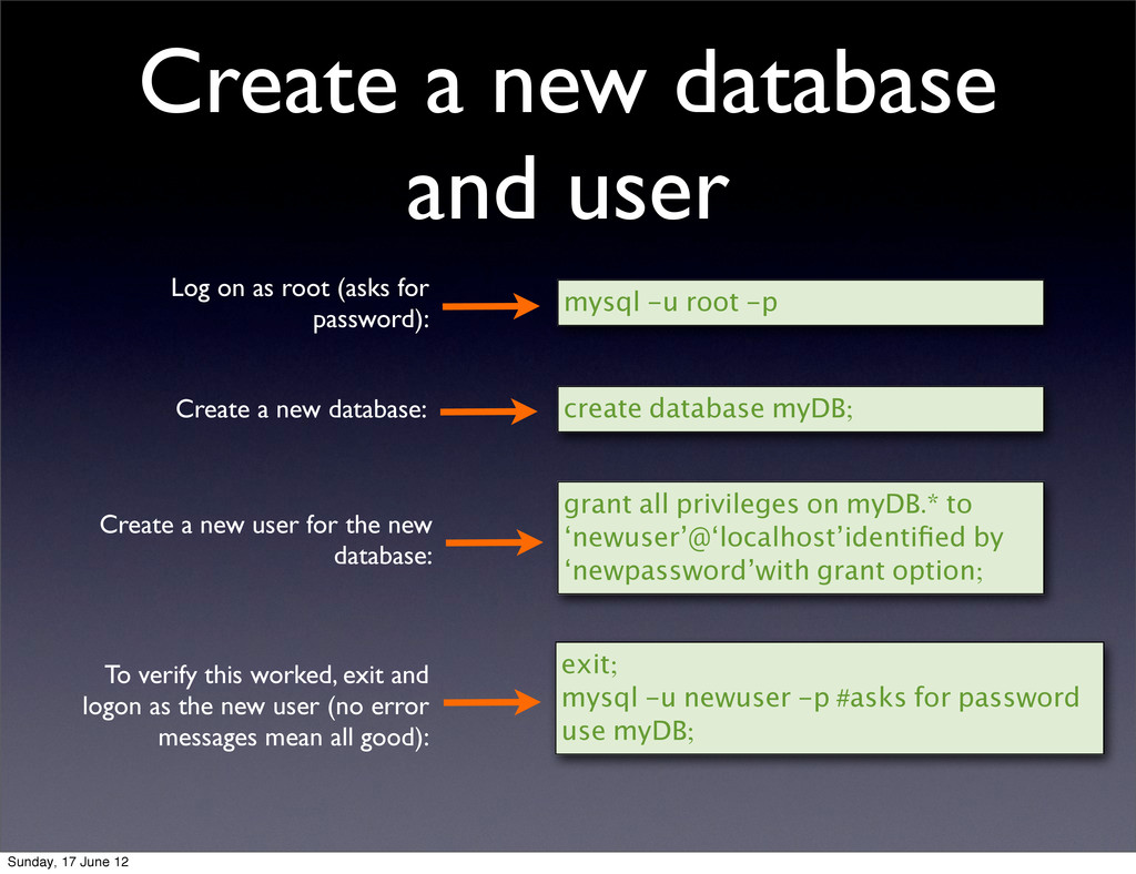 Create a new database and user mysql -u root -p...