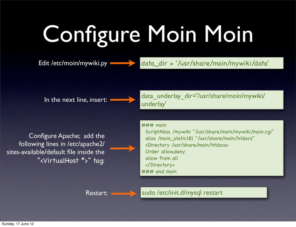 Configure Moin Moin data_dir = '/usr/share/moin/...