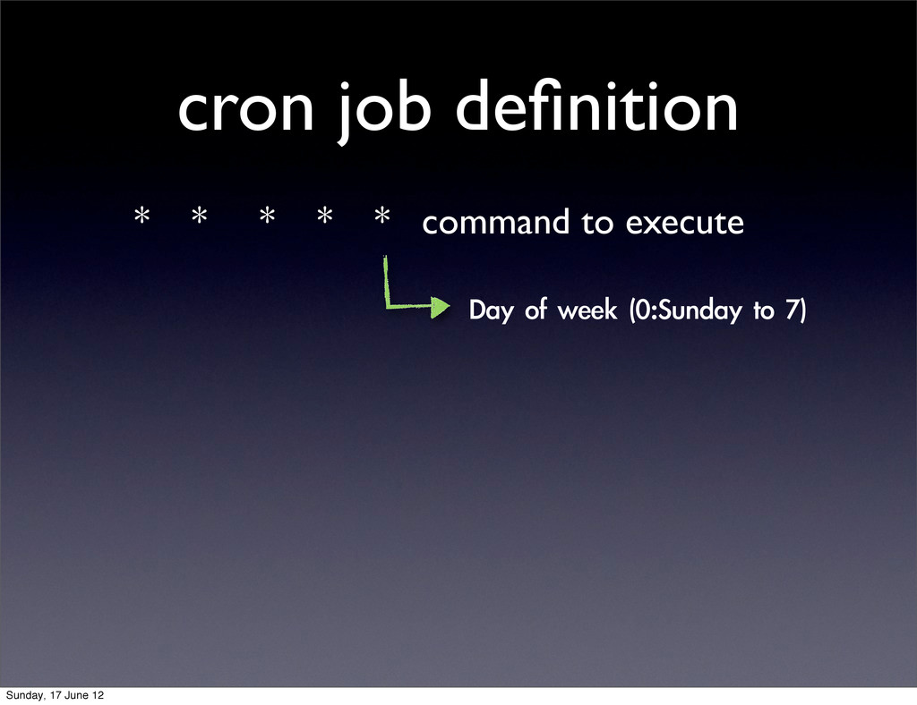cron job definition * * * * * command to execute...