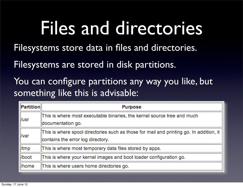 Files and directories Filesystems store data in...