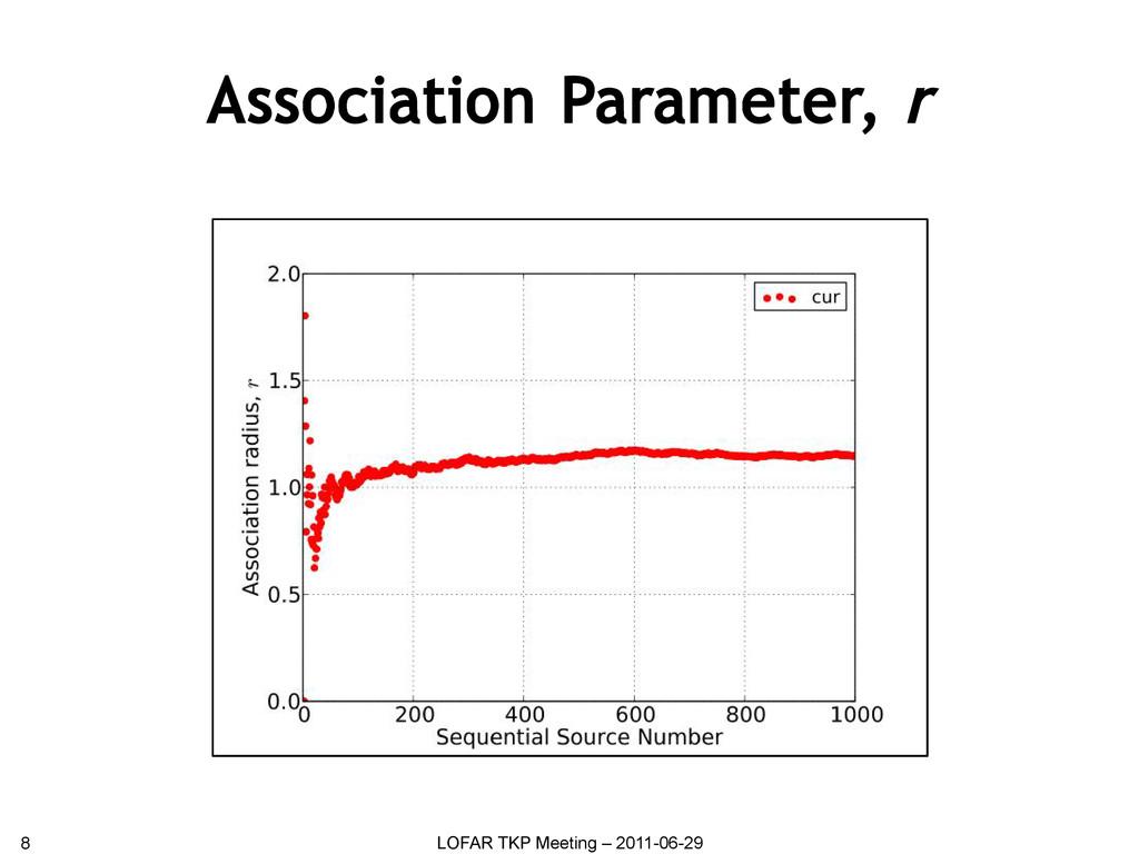 Association Parameter, r 8 LOFAR TKP Meeting – ...
