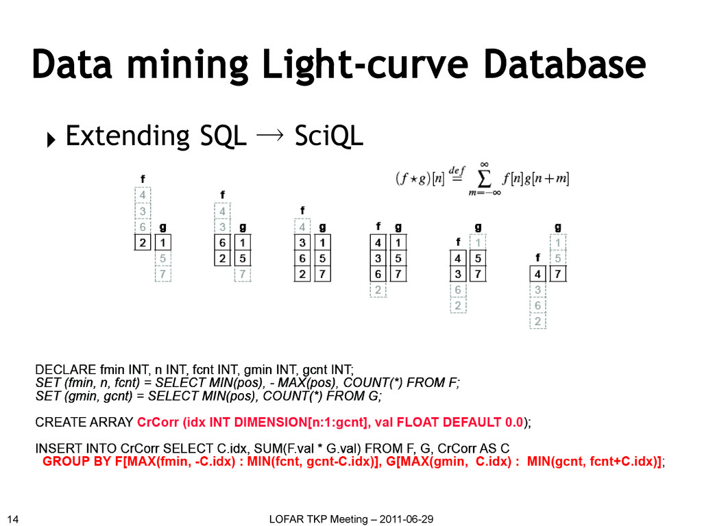 Data mining Light-curve Database ▸ Extending SQ...