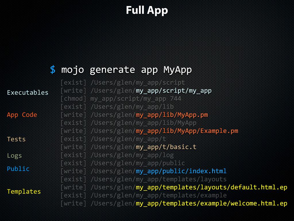Full App Executables $$mojo$generate$app$MyApp ...