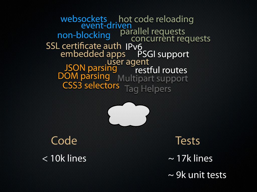Code ~ 17k lines websockets event-driven user a...